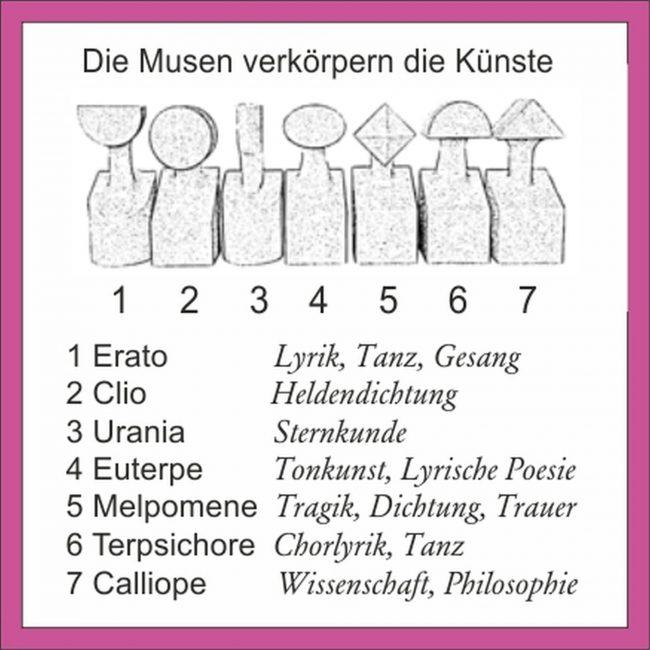 Musen-3